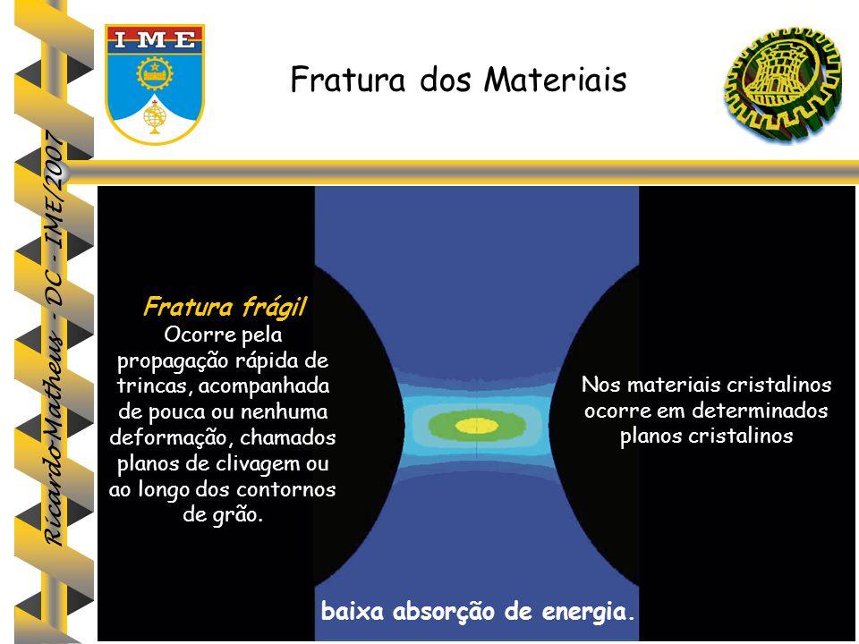 Ricardo Matheus - DC - IME/2007 Fratura dos Materiais Fratura frágil Ocorre pela propagação rápida de trincas, acompanhada de pouca ou nenhuma deforma