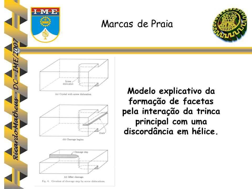 Ricardo Matheus - DC - IME/2007 Marcas de Praia Modelo explicativo da formação de facetas pela interação da trinca principal com uma discordância em h