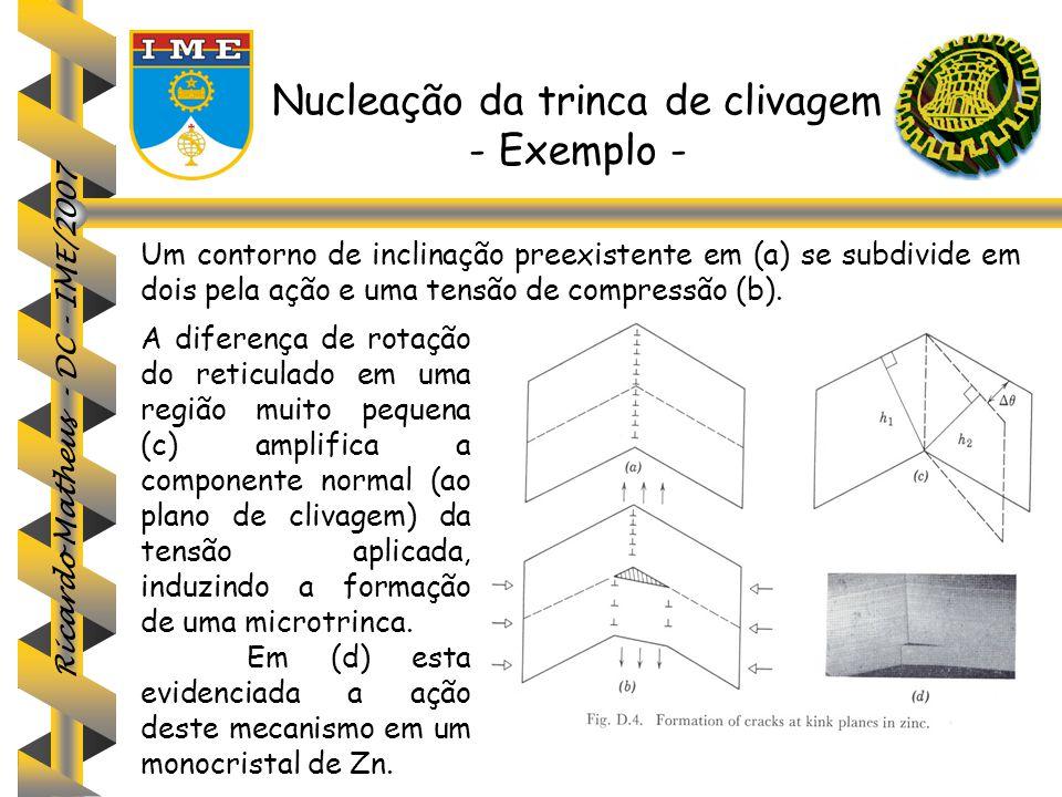 Ricardo Matheus - DC - IME/2007 A diferença de rotação do reticulado em uma região muito pequena (c) amplifica a componente normal (ao plano de clivag