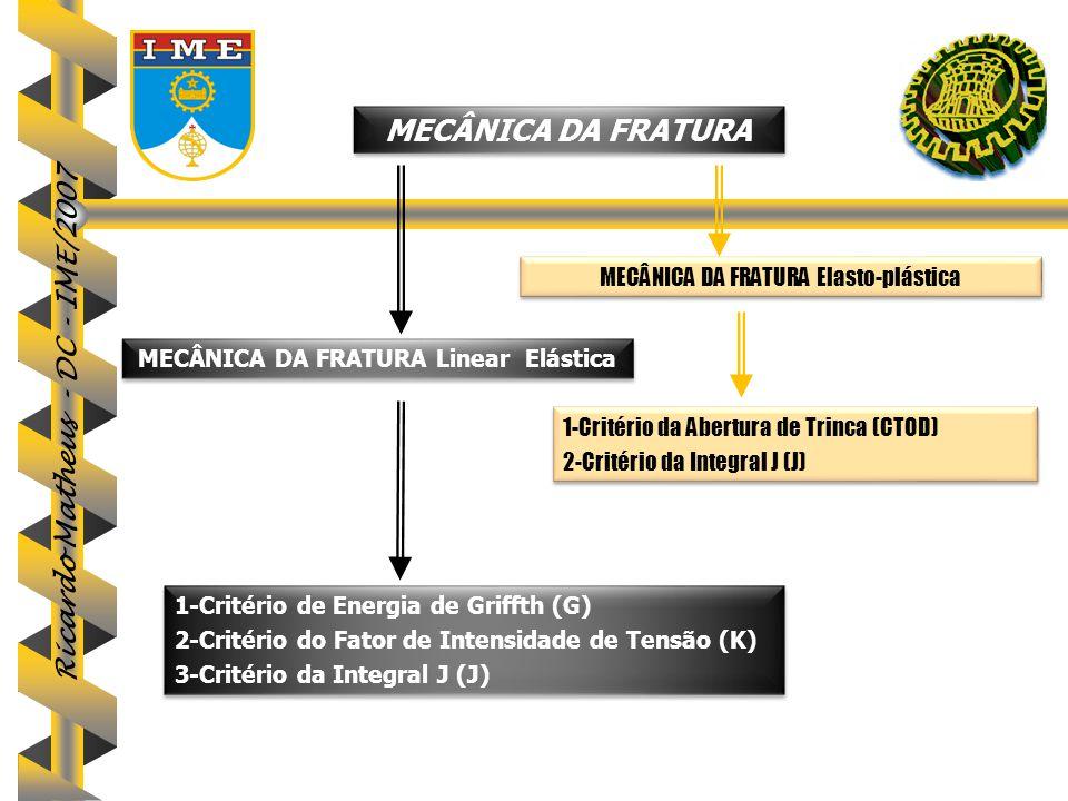 Ricardo Matheus - DC - IME/2007 MECÂNICA DA FRATURA MECÂNICA DA FRATURA Elasto-plástica MECÂNICA DA FRATURA Linear Elástica 1-Critério de Energia de G