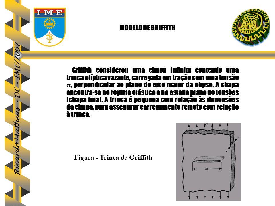 Ricardo Matheus - DC - IME/2007 51 MODELO DE GRIFFITH Griffith considerou uma chapa infinita contendo uma trinca elíptica vazante, carregada em tração