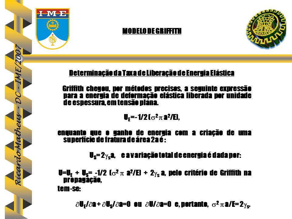 Ricardo Matheus - DC - IME/2007 MODELO DE GRIFFITH Determinação da Taxa de Liberação de Energia Elástica Griffith chegou, por métodos precisos, a segu
