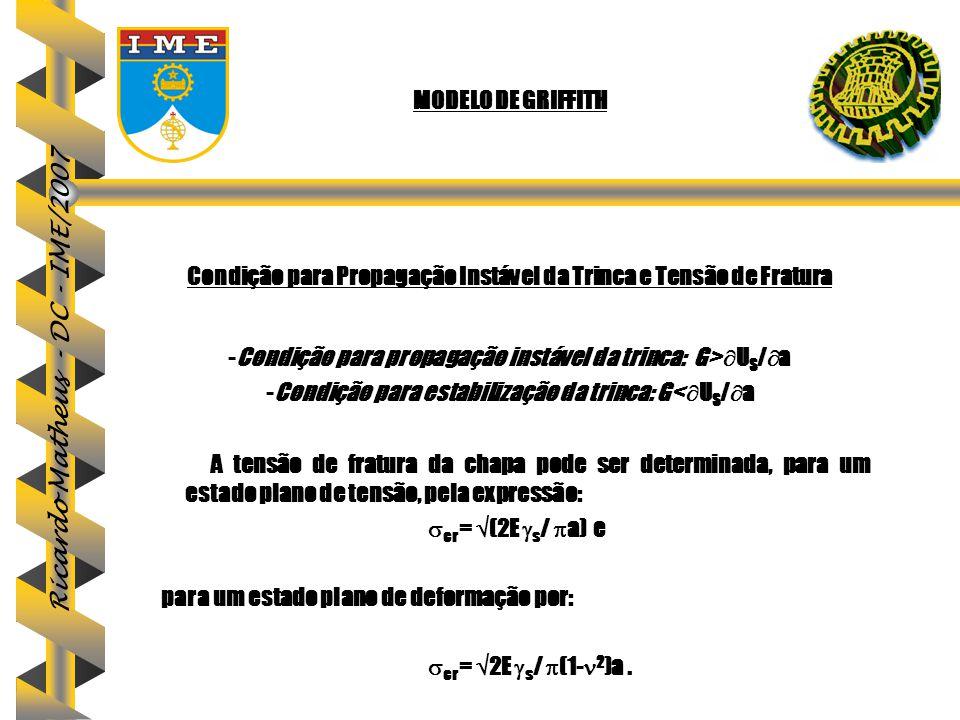 Ricardo Matheus - DC - IME/2007 MODELO DE GRIFFITH Condição para Propagação Instável da Trinca e Tensão de Fratura -Condição para propagação instável