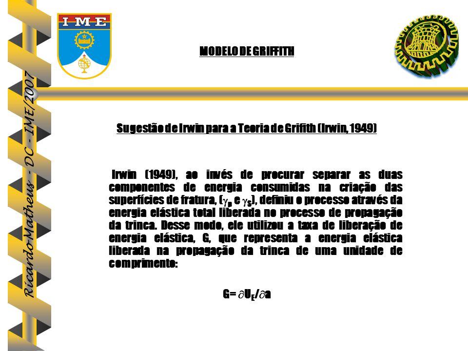 Ricardo Matheus - DC - IME/2007 MODELO DE GRIFFITH Sugestão de Irwin para a Teoria de Grifith (Irwin, 1949) Irwin (1949), ao invés de procurar separar