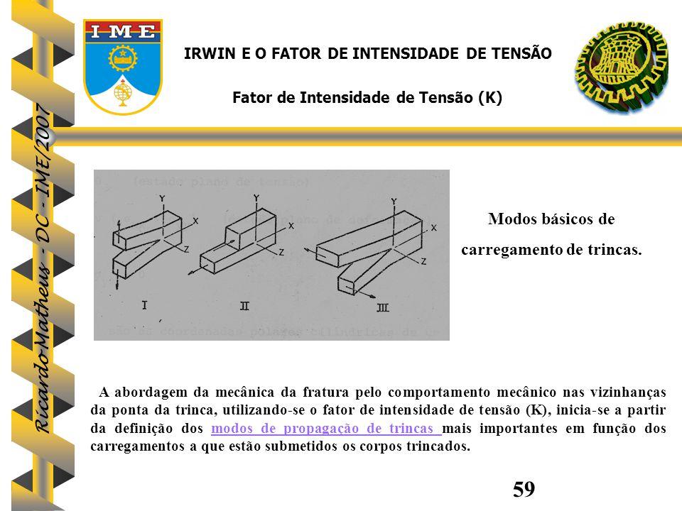 Ricardo Matheus - DC - IME/2007 59 IRWIN E O FATOR DE INTENSIDADE DE TENSÃO Fator de Intensidade de Tensão (K) Modos básicos de carregamento de trinca
