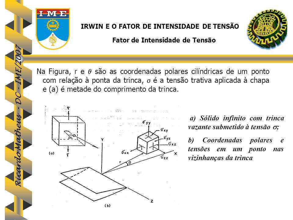 Ricardo Matheus - DC - IME/2007 IRWIN E O FATOR DE INTENSIDADE DE TENSÃO Fator de Intensidade de Tensão Na Figura, r e  são as coordenadas polares ci