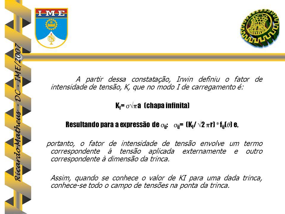 Ricardo Matheus - DC - IME/2007 A partir dessa constatação, Irwin definiu o fator de intensidade de tensão, K, que no modo I de carregamento é: K I =