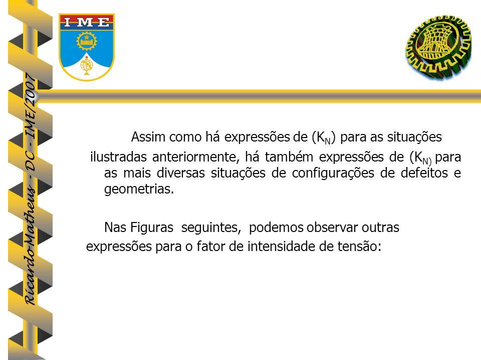 Ricardo Matheus - DC - IME/2007 Assim como há expressões de (K N ) para as situações ilustradas anteriormente, há também expressões de (K N) para as m