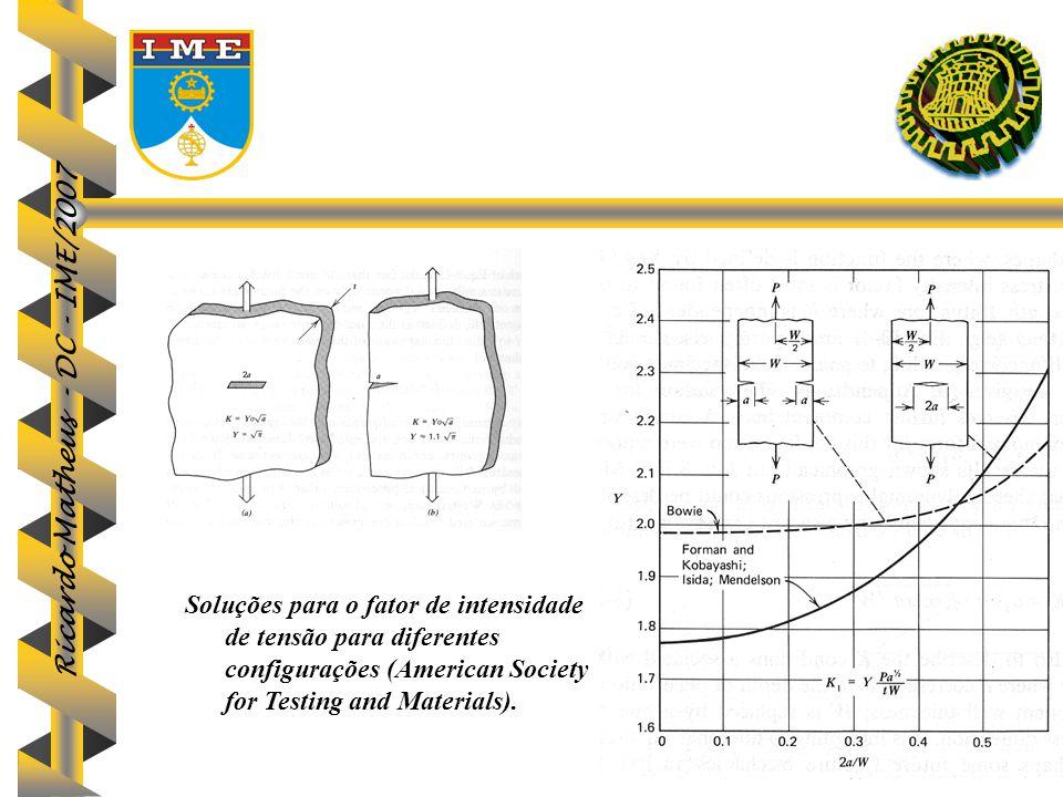 Ricardo Matheus - DC - IME/2007 66 Soluções para o fator de intensidade de tensão para diferentes configurações (American Society for Testing and Mate