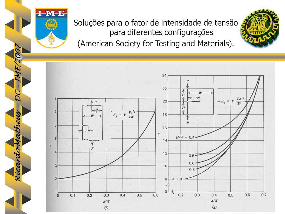 Ricardo Matheus - DC - IME/2007 68 Soluções para o fator de intensidade de tensão para diferentes configurações (American Society for Testing and Mate