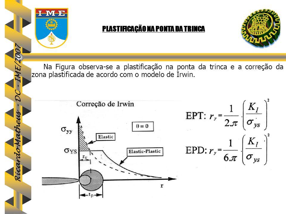 Ricardo Matheus - DC - IME/2007 PLASTIFICAÇÃO NA PONTA DA TRINCA Na Figura observa-se a plastificação na ponta da trinca e a correção da zona plastifi