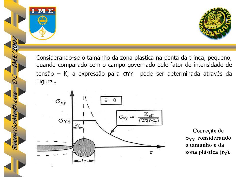 Considerando-se o tamanho da zona plástica na ponta da trinca, pequeno, quando comparado com o campo governado pelo fator de intensidade de tensão – K