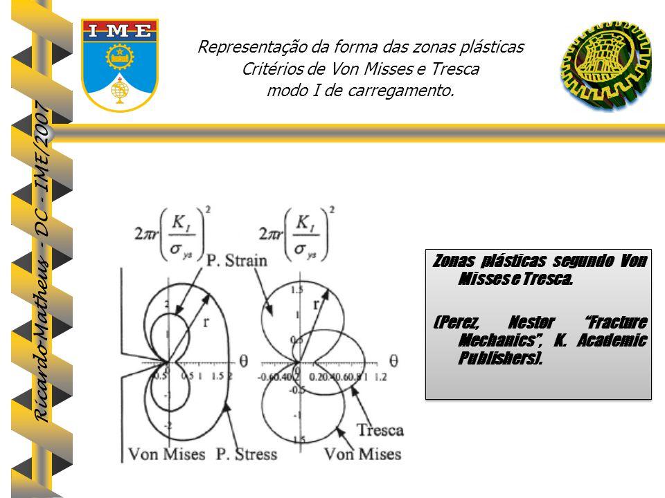 Ricardo Matheus - DC - IME/2007 Representação da forma das zonas plásticas Critérios de Von Misses e Tresca modo I de carregamento. Zonas plásticas se