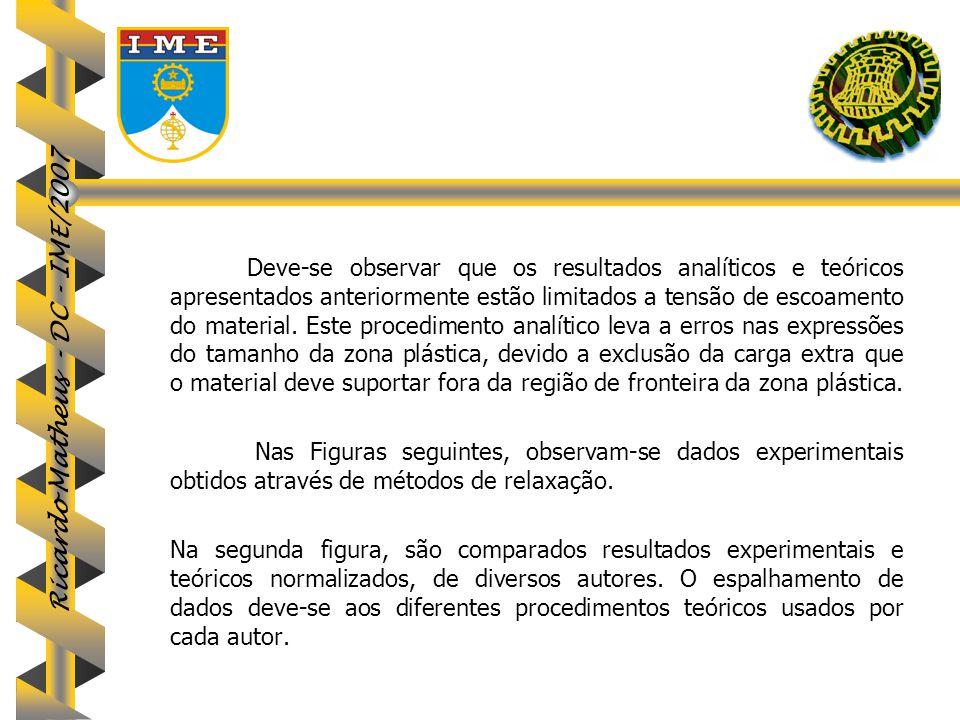 Ricardo Matheus - DC - IME/2007 Deve-se observar que os resultados analíticos e teóricos apresentados anteriormente estão limitados a tensão de escoam