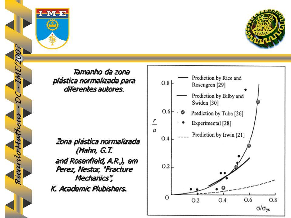 Ricardo Matheus - DC - IME/2007 87 Tamanho da zona plástica normalizada para diferentes autores. Tamanho da zona plástica normalizada para diferentes