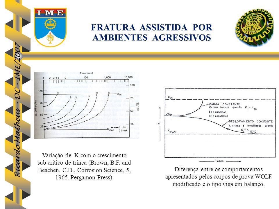 Ricardo Matheus - DC - IME/2007 Variação de K com o crescimento sub crítico de trinca (Brown, B.F. and Beachen, C.D., Corrosion Science, 5, 1965, Perg