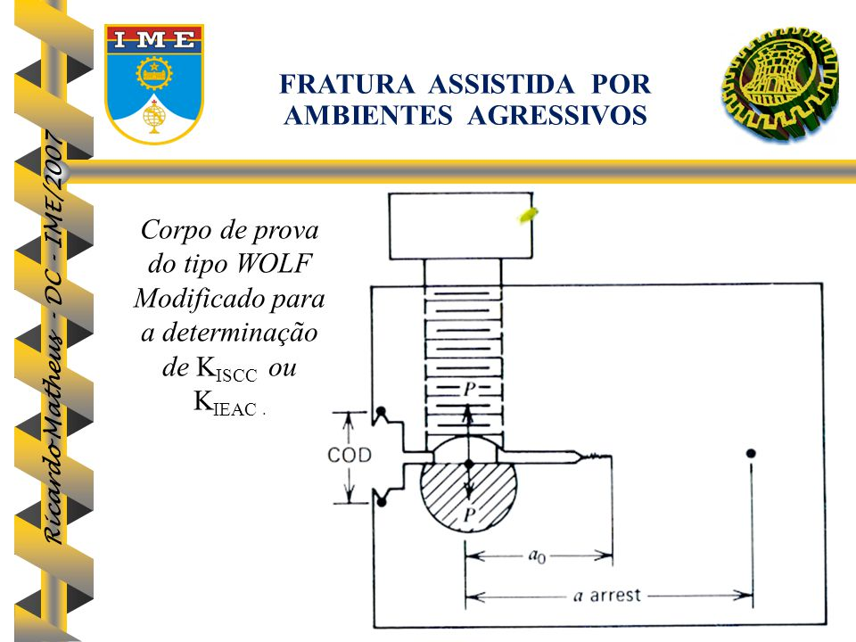 Ricardo Matheus - DC - IME/2007 Corpo de prova do tipo WOLF Modificado para a determinação de K ISCC ou K IEAC. FRATURA ASSISTIDA POR AMBIENTES AGRESS