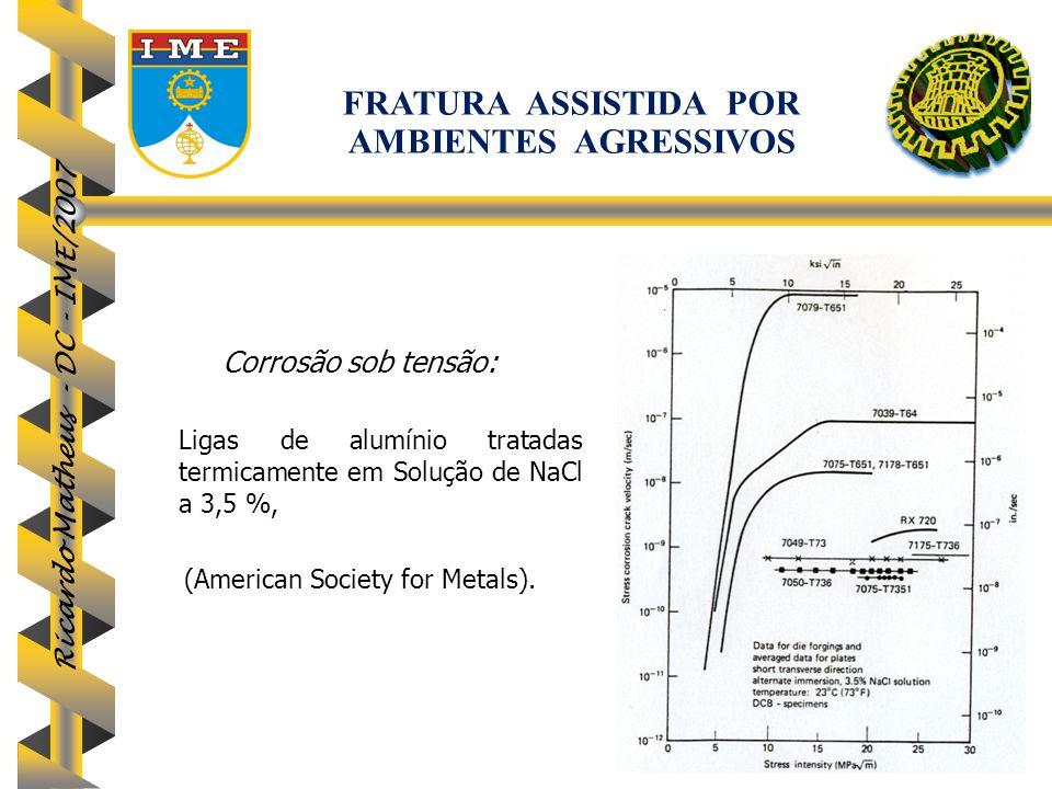 Ricardo Matheus - DC - IME/2007 Corrosão sob tensão: Ligas de alumínio tratadas termicamente em Solução de NaCl a 3,5 %, (American Society for Metals)