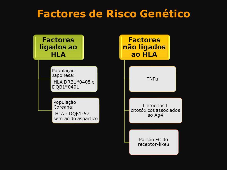 Factores de Risco Genético Factores ligados ao HLA População Japonesa: HLA DRB1*0405 e DQB1*0401 População Coreana: HLA - DQβ1-57 sem ácido aspártico