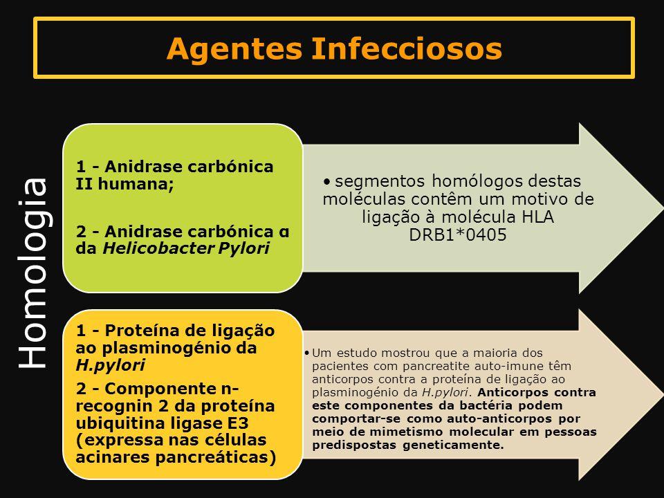 Agentes Infecciosos segmentos homólogos destas moléculas contêm um motivo de ligação à molécula HLA DRB1*0405 1 - Anidrase carbónica II humana; 2 - An