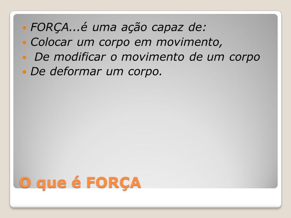 O que é FORÇA FORÇA...é uma ação capaz de: Colocar um corpo em movimento, De modificar o movimento de um corpo De deformar um corpo.