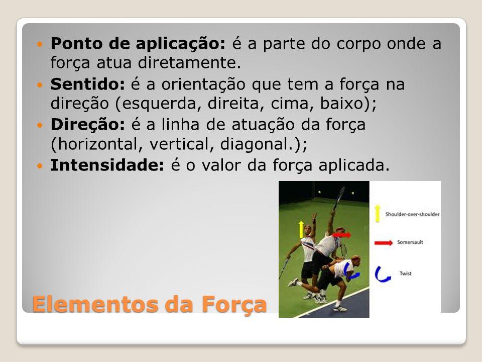 Elementos da Força Ponto de aplicação: é a parte do corpo onde a força atua diretamente.