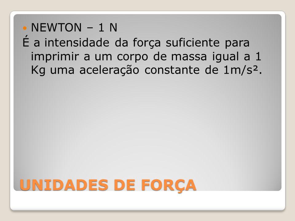 UNIDADES DE FORÇA NEWTON – 1 N É a intensidade da força suficiente para imprimir a um corpo de massa igual a 1 Kg uma aceleração constante de 1m/s².