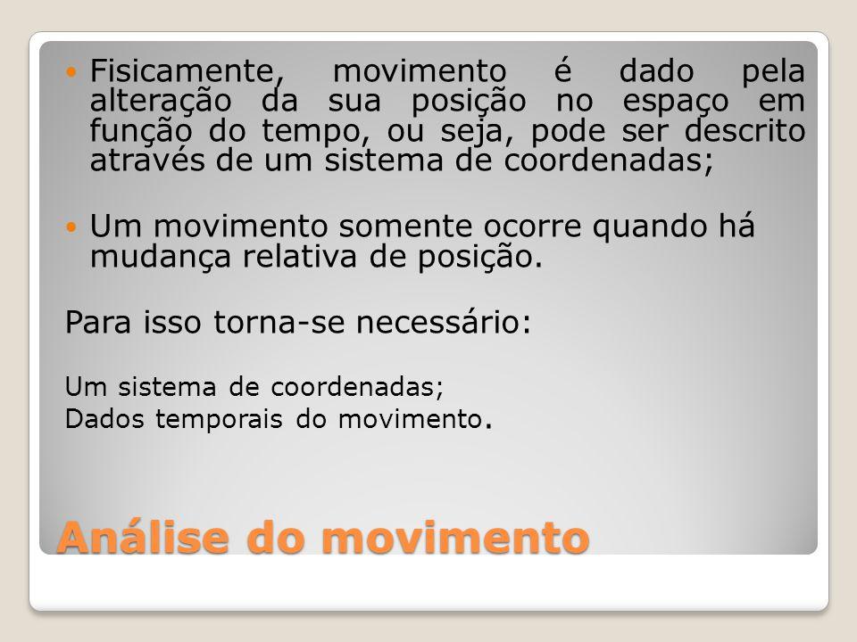 Análise do movimento Fisicamente, movimento é dado pela alteração da sua posição no espaço em função do tempo, ou seja, pode ser descrito através de um sistema de coordenadas; Um movimento somente ocorre quando há mudança relativa de posição.