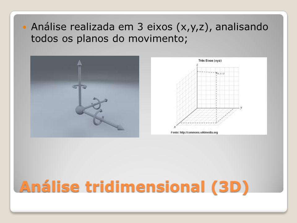 Análise tridimensional (3D) Análise realizada em 3 eixos (x,y,z), analisando todos os planos do movimento;