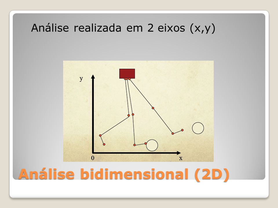 Análise bidimensional (2D) Análise realizada em 2 eixos (x,y)