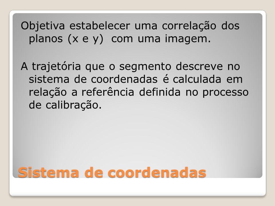 Sistema de coordenadas Objetiva estabelecer uma correlação dos planos (x e y) com uma imagem.