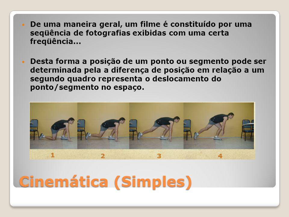 Cinemática (Simples) De uma maneira geral, um filme é constituído por uma seqüência de fotografias exibidas com uma certa freqüência...