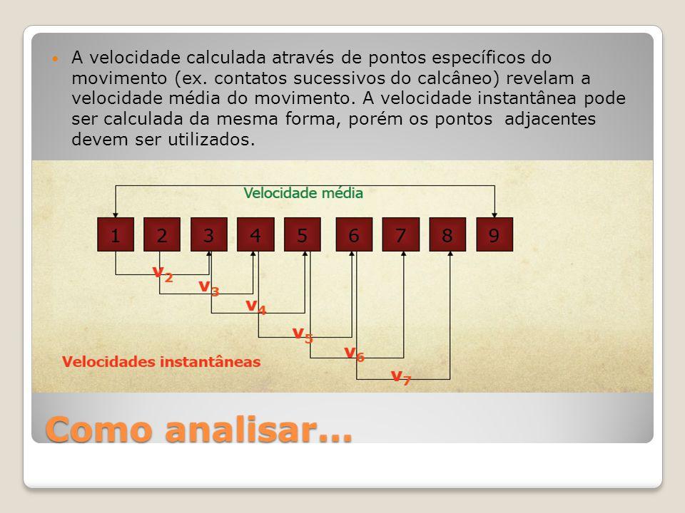 Como analisar...A velocidade calculada através de pontos específicos do movimento (ex.