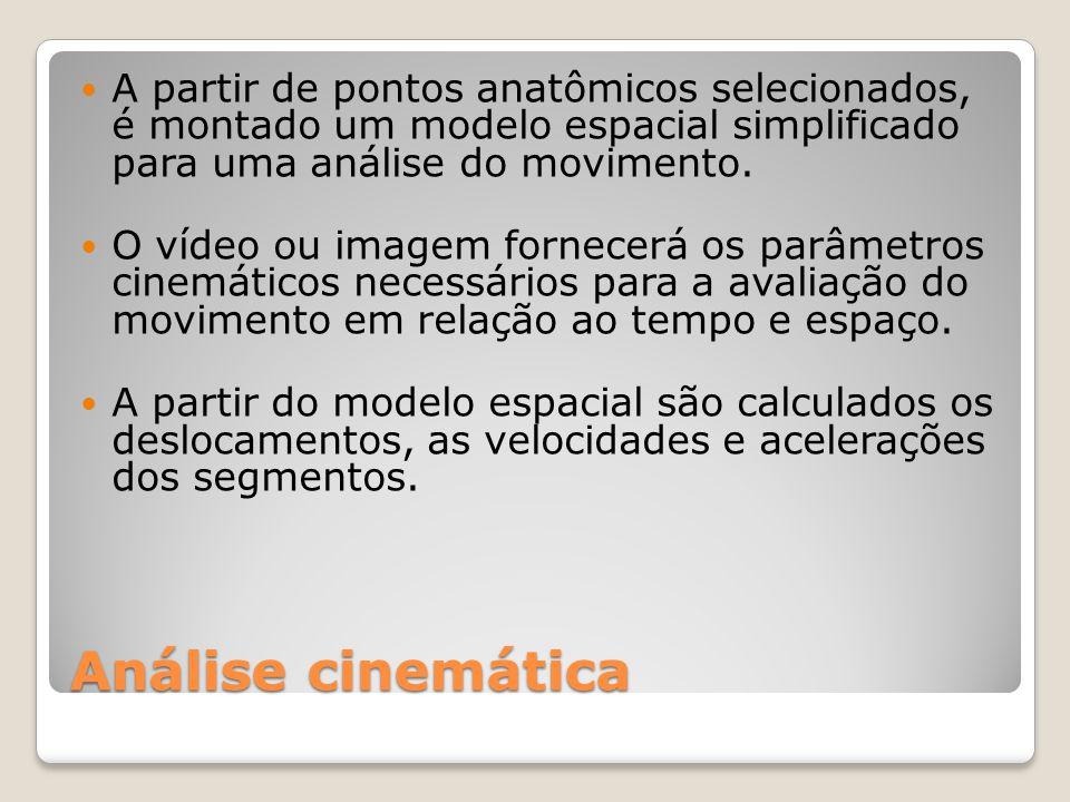 Análise cinemática A partir de pontos anatômicos selecionados, é montado um modelo espacial simplificado para uma análise do movimento.