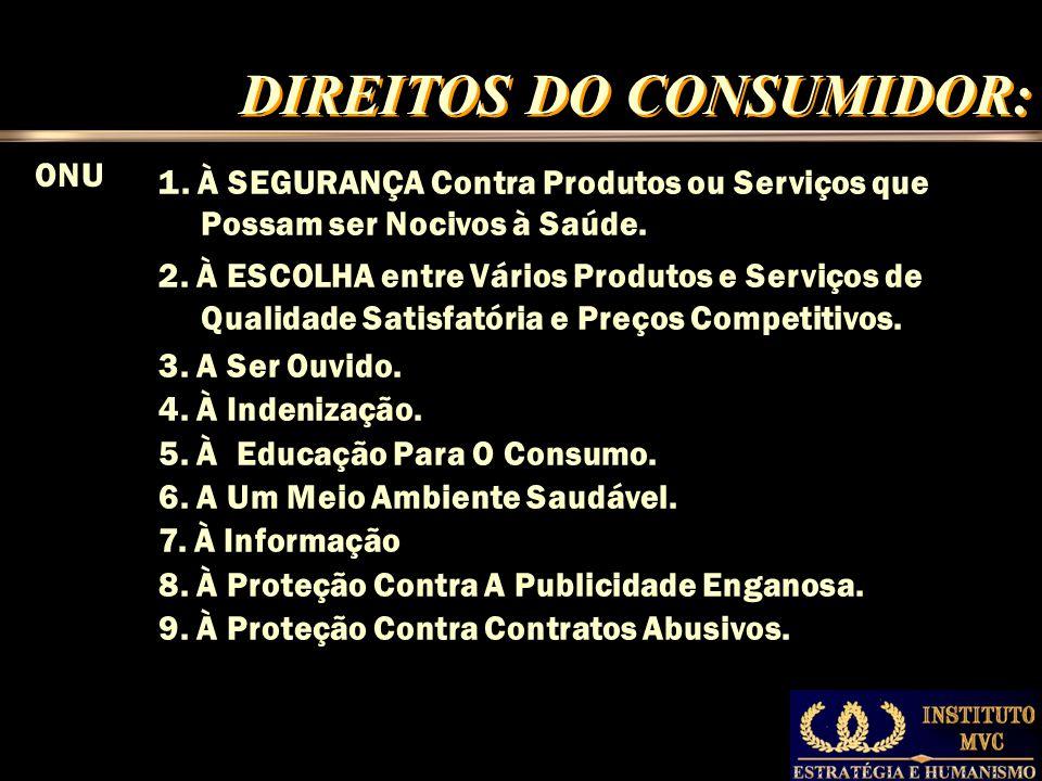 DIREITOS DO CONSUMIDOR: 1.À SEGURANÇA Contra Produtos ou Serviços que Possam ser Nocivos à Saúde.