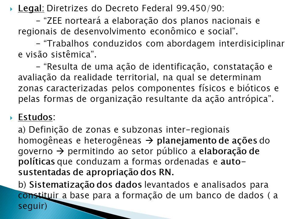""" Legal: Diretrizes do Decreto Federal 99.450/90: - """"ZEE norteará a elaboração dos planos nacionais e regionais de desenvolvimento econômico e social"""""""