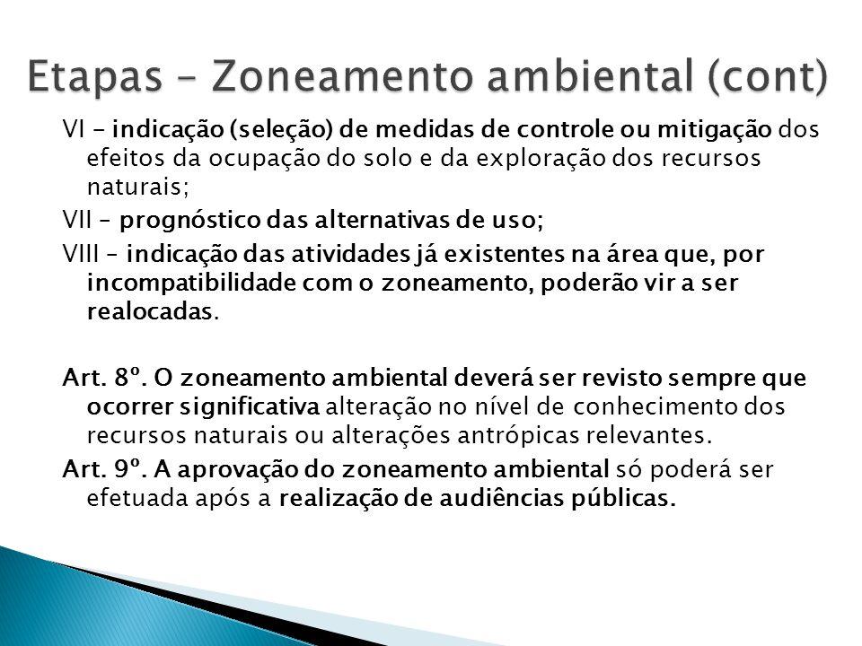 VI – indicação (seleção) de medidas de controle ou mitigação dos efeitos da ocupação do solo e da exploração dos recursos naturais; VII – prognóstico
