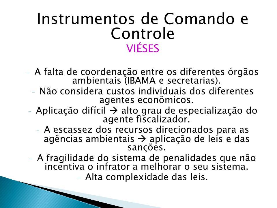 Instrumentos de Comando e Controle VIÉSES - A falta de coordenação entre os diferentes órgãos ambientais (IBAMA e secretarias). - Não considera custos