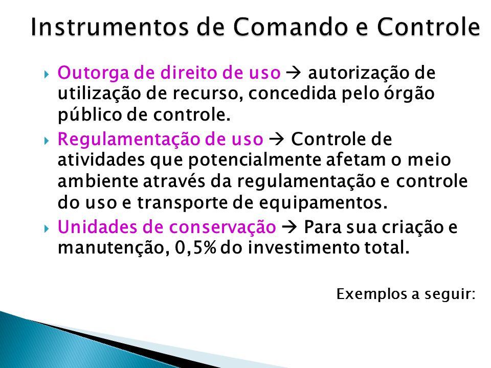  Outorga de direito de uso  autorização de utilização de recurso, concedida pelo órgão público de controle.  Regulamentação de uso  Controle de at