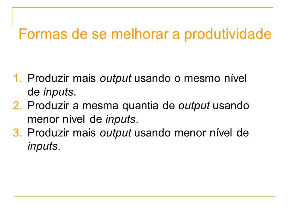 109 Introdução aos estudos da Administração da Produção  Produtividade: Antes: Depois: 20 sapatos /2 m 2 couro 22 sapatos/ 2 m 2 couro 20 sapatos/ 1hora.10 trab 20 sapatos/1h.9trab