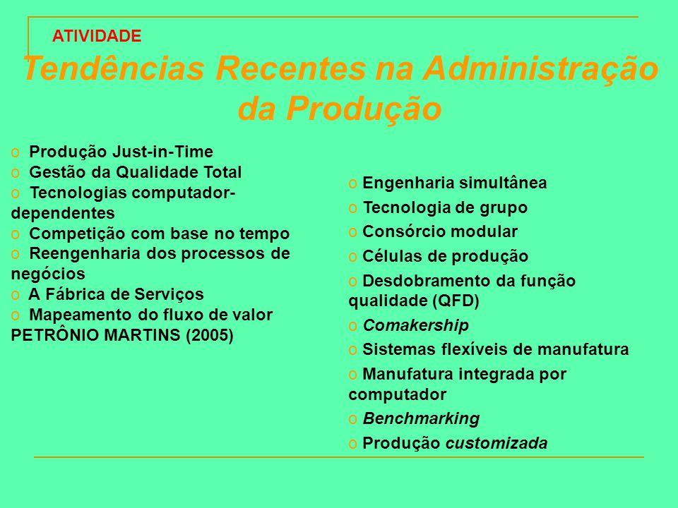 Ciclo da Produtividade Medida da Produtividade Planejamento da Produtividade Avaliação da Produtividade Melhoria da Produtividade