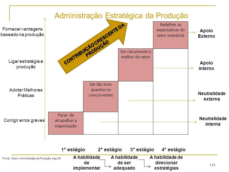 115 GESTÃO DE PRODUÇÃO E OPERAÇÕES Administração Estratégica da Produção e Operações