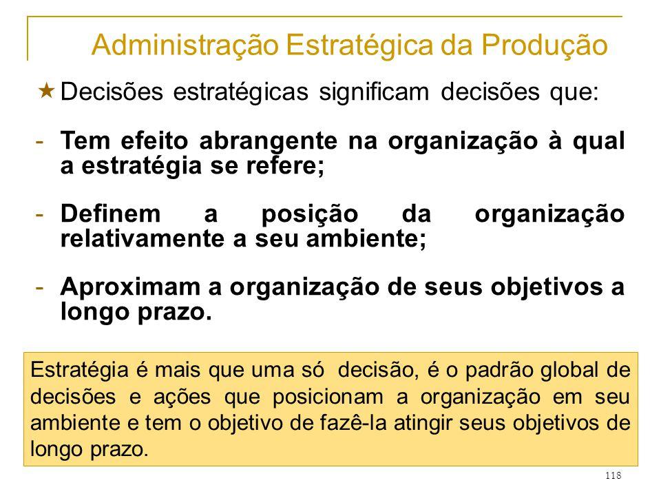 117 Administração Estratégica da Produção  Papel da Função da Produção: Implementadora da estratégia empresarial; Apoio para a estratégia empresarial; Impulsionadora da estratégia empresarial.