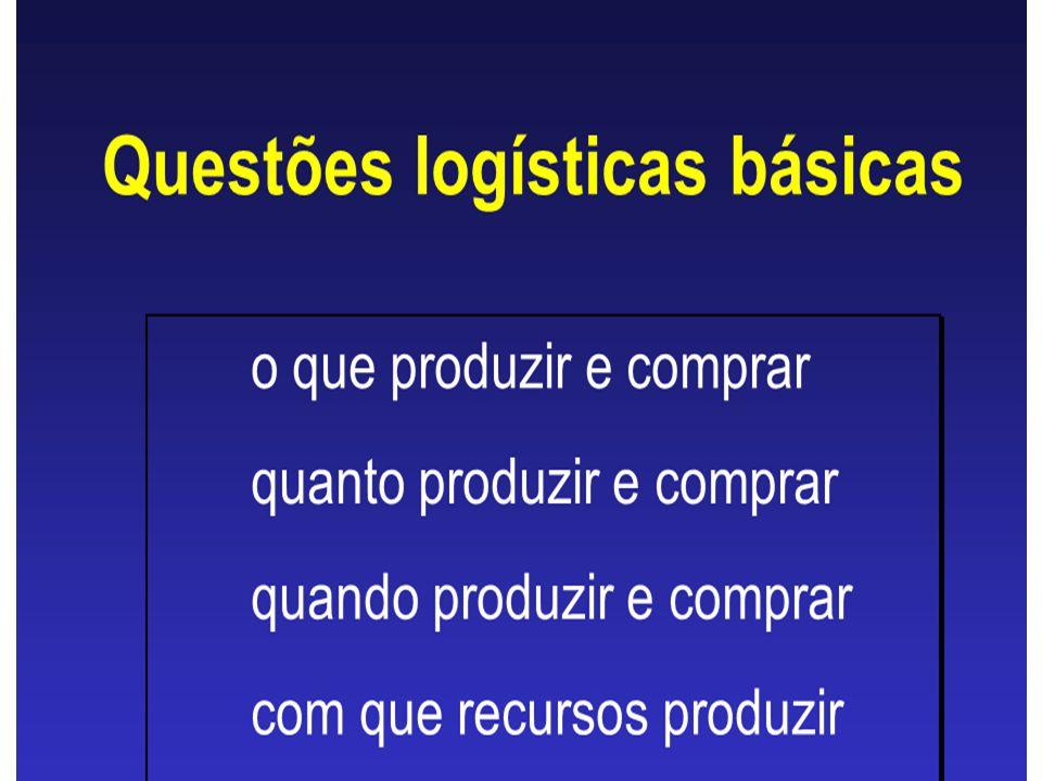 118 Administração Estratégica da Produção  Decisões estratégicas significam decisões que: -Tem efeito abrangente na organização à qual a estratégia se refere; -Definem a posição da organização relativamente a seu ambiente; -Aproximam a organização de seus objetivos a longo prazo.