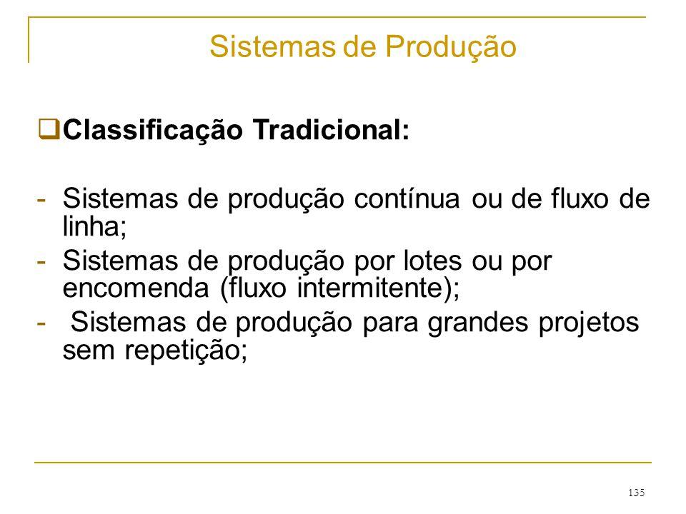 134 Sistema de Produção  Controle dos sistemas de produção Eficácia: É a medida de quão próximo se chegou dos objetivos previamente estabelecidos.