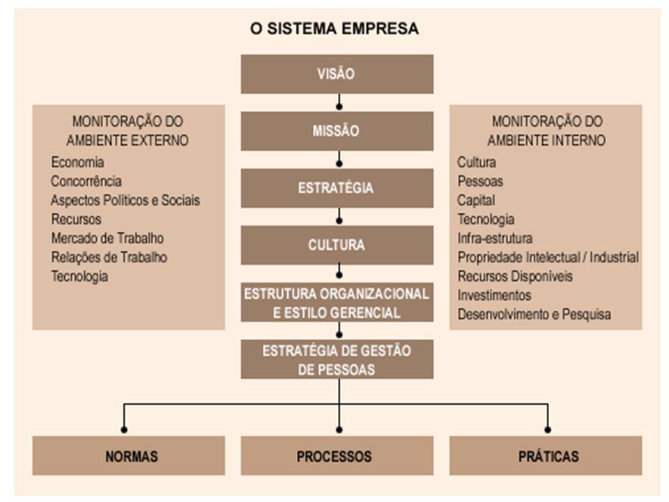Integração dos processos Administrativo Comercial Recursos Humanos Segurança Produção Tecnologia da Informação Resultados Ao adotar o modelo de gestão do Quali MT organiza-se o sistema de gestão de forma lógica e de fácil compreensão.