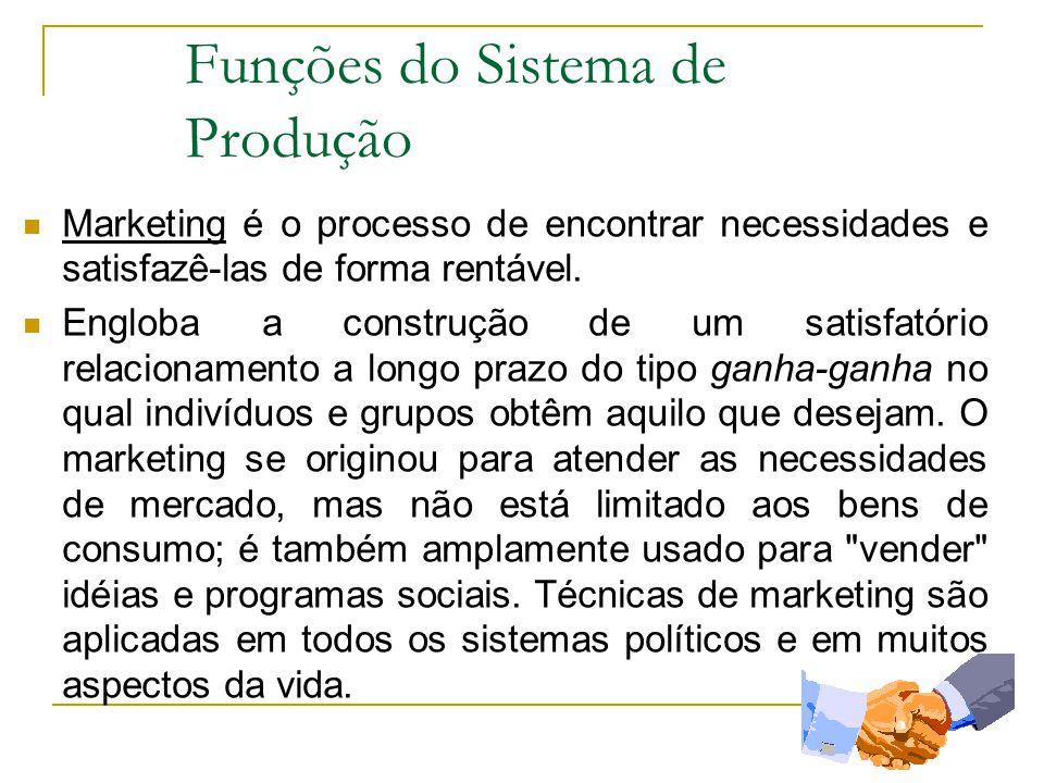 57 Função da Administração da Produção A função da produção é criar a riqueza para a sociedade por meio da agregação de valor pelo processo de transformação de insumos em produtos.
