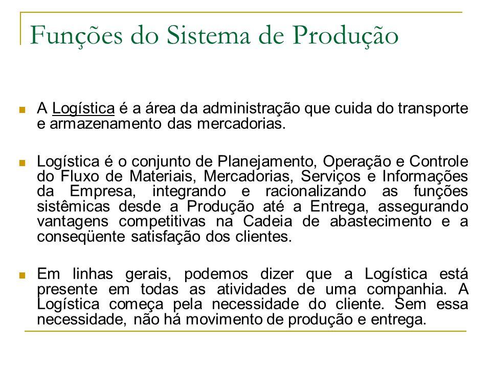 60 Funções do Sistema de Produção Finanças é a arte e a ciência da gestão do dinheiro, responsável em administrar os recursos financeiros.