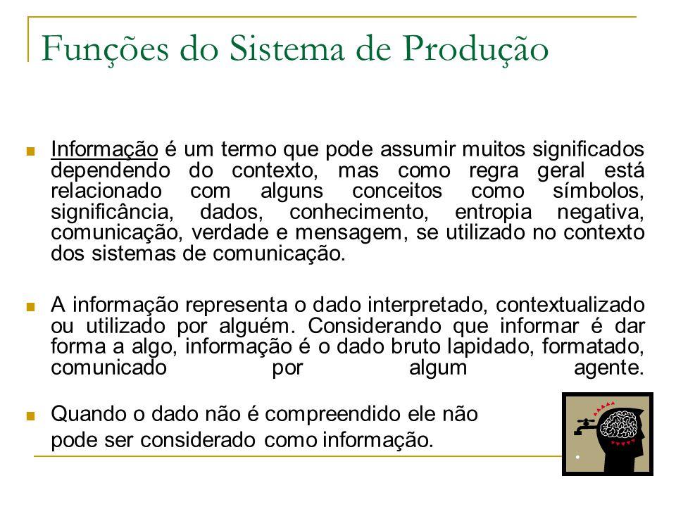 62 Funções do Sistema de Produção Na gestão organizacional, Recursos Humanos é o conjunto dos empregados ou dos colaboradores dessa organização.