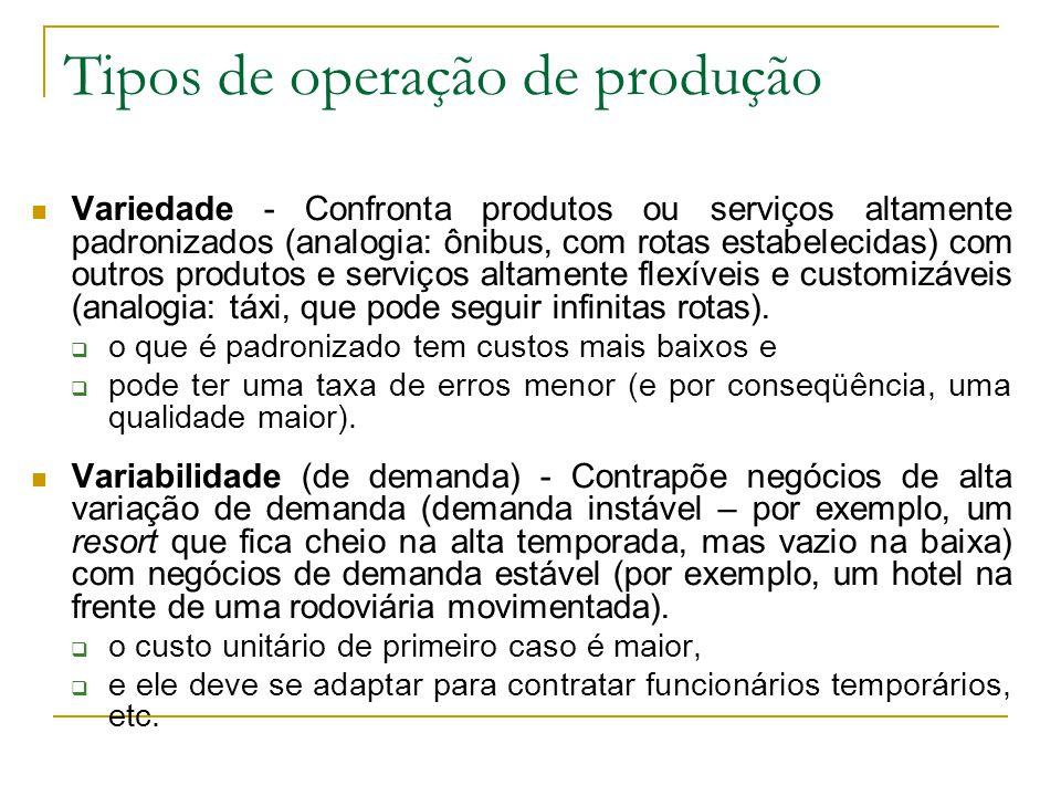 66 Tipos de operação de produção A gerência de operações trata de operações produtivas, que tipicamente se diferem em quatro variáveis: Volume - Em sistemas de grande volume de produção (por exemplo, os sistemas da lanchonete McDonalds), há um alto grau de repetição de tarefas.